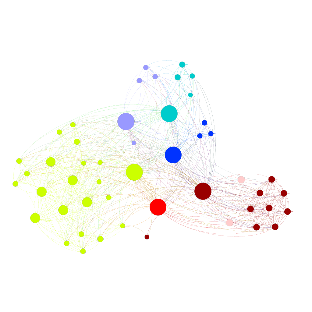 Visualiser son maillage interne avec Gephi
